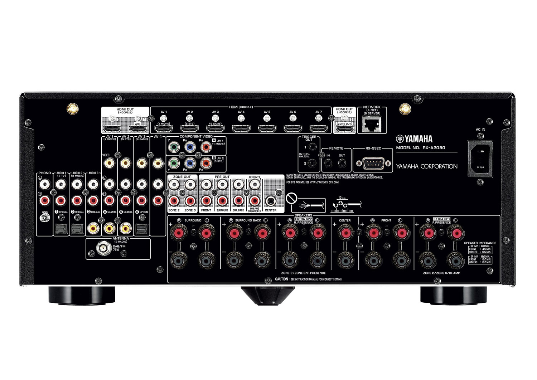 RX-A2080 (BLACK)
